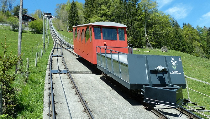 Funicular from Les Avants to Sonloup
